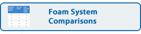 Foamer System Comparisons