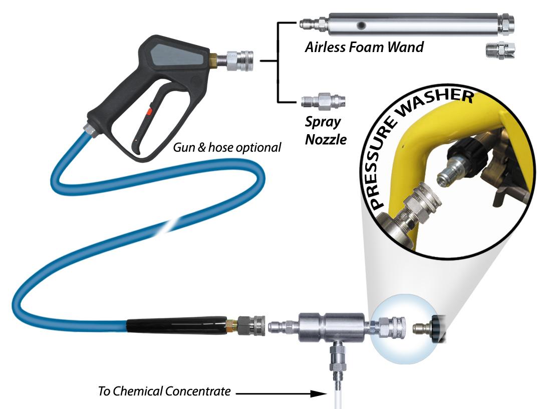 Pressure washer foamers sprayers lafferty equipment